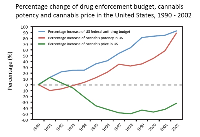 budget-potency-price
